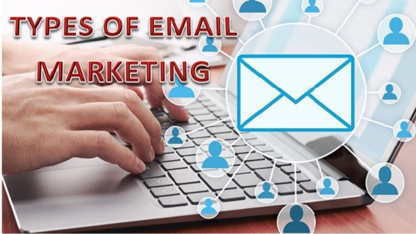 You are currently viewing Types of Email Marketing