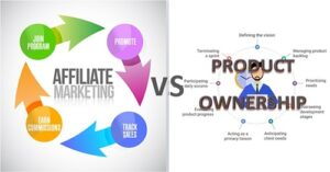 Read more about the article Affiliate Marketing Vs Products Ownership